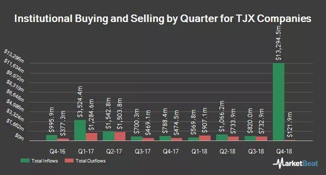 2019开年中美零售活成了一个样