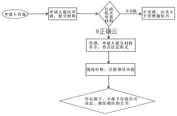 安徽省淮南市2019届高三第一次模拟考试