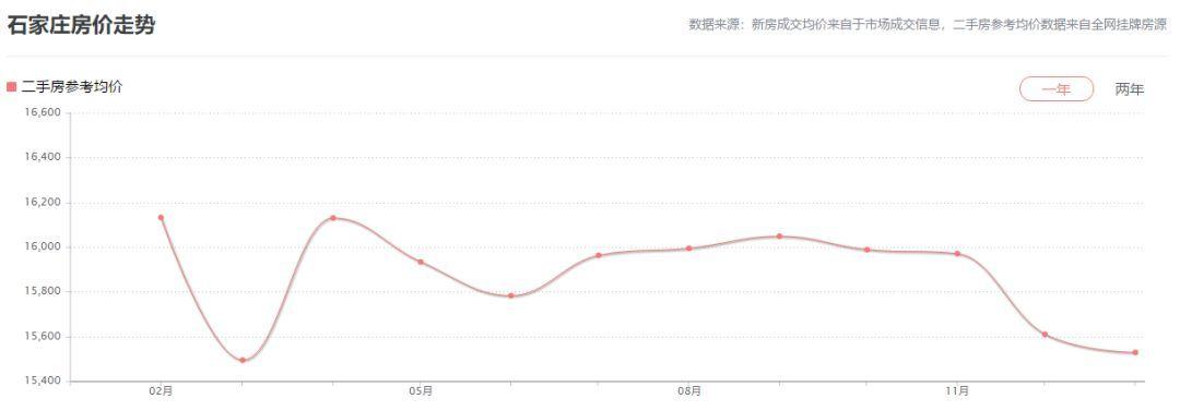 卖地GDP_2019年1月丨石家庄卖地收入超25亿,中国GDP突破90万亿