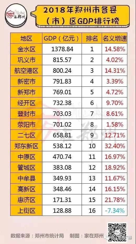 保定各个地区gdp排名_河北各县 市 区 人均GDP排名 前4名均属唐山