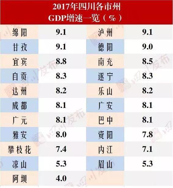 """广安市gdp_GDP1301.6亿元!广安2020年经济运行""""成绩单""""出炉"""