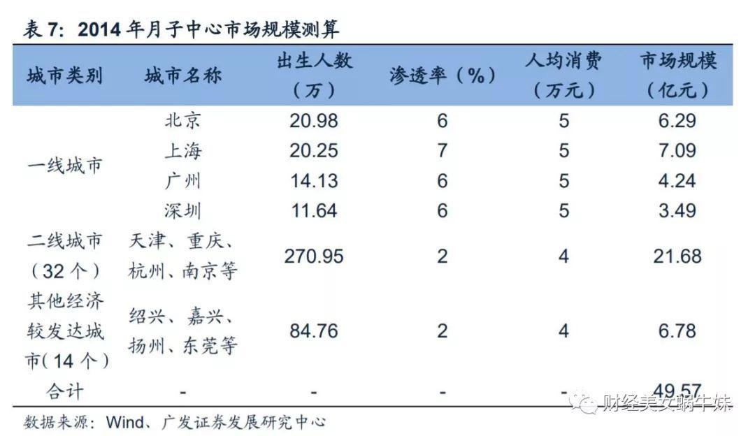 2.带有政治、种族、宗教、商业和违反中国法律法