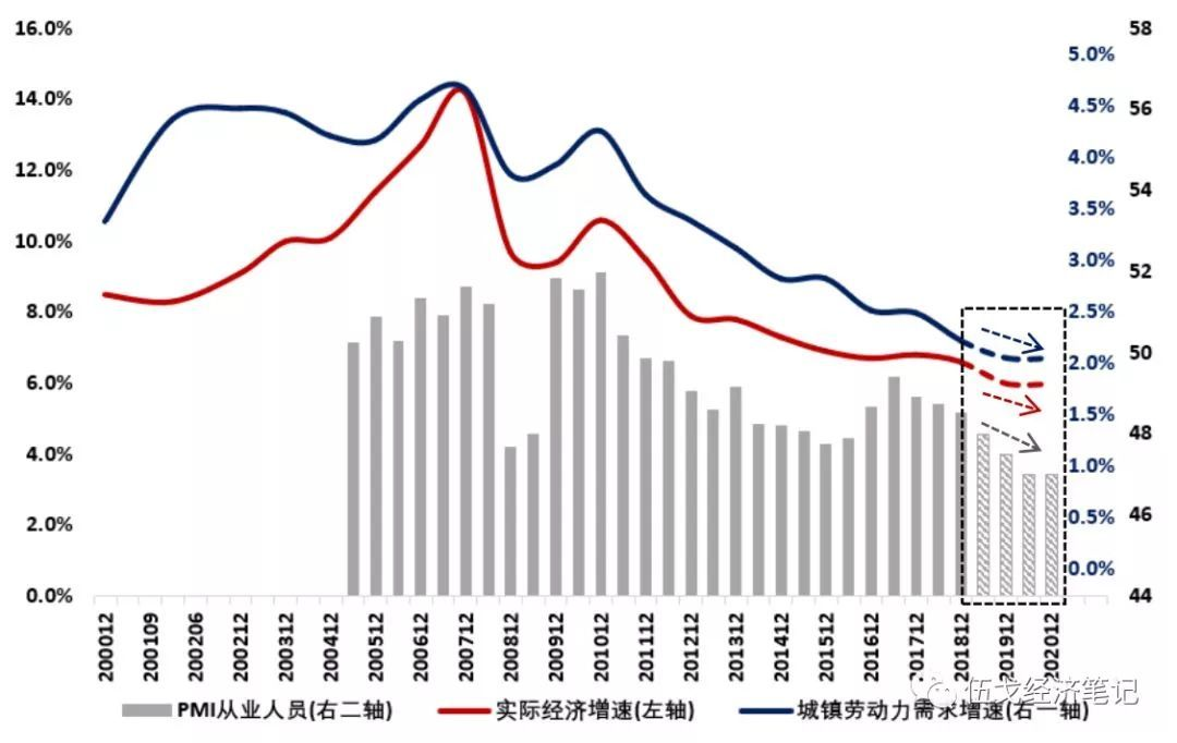 实际gdp与gdp折算系数啥关系_请问知道历年名义GDP和历年CPI,怎么计算GDP平减指数和实际GDP呢