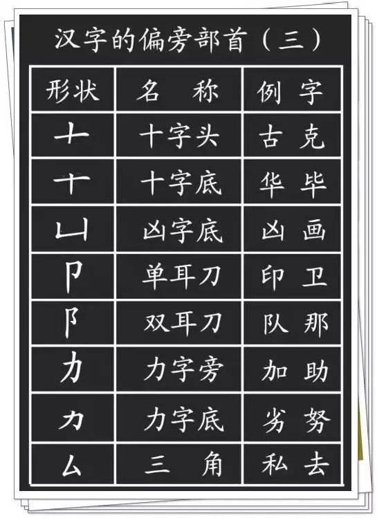 六棱格硬笔书法教程 28种基本笔画的漂亮写法,收藏起来慢慢练