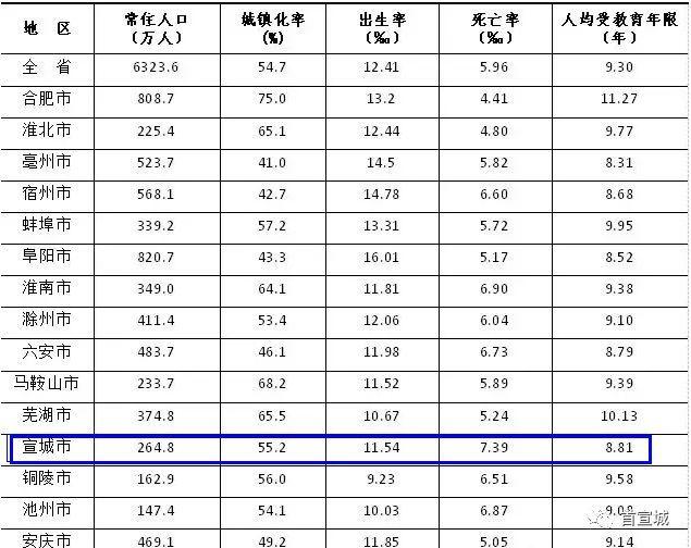 南京高淳常住人口总数_南京高淳地铁