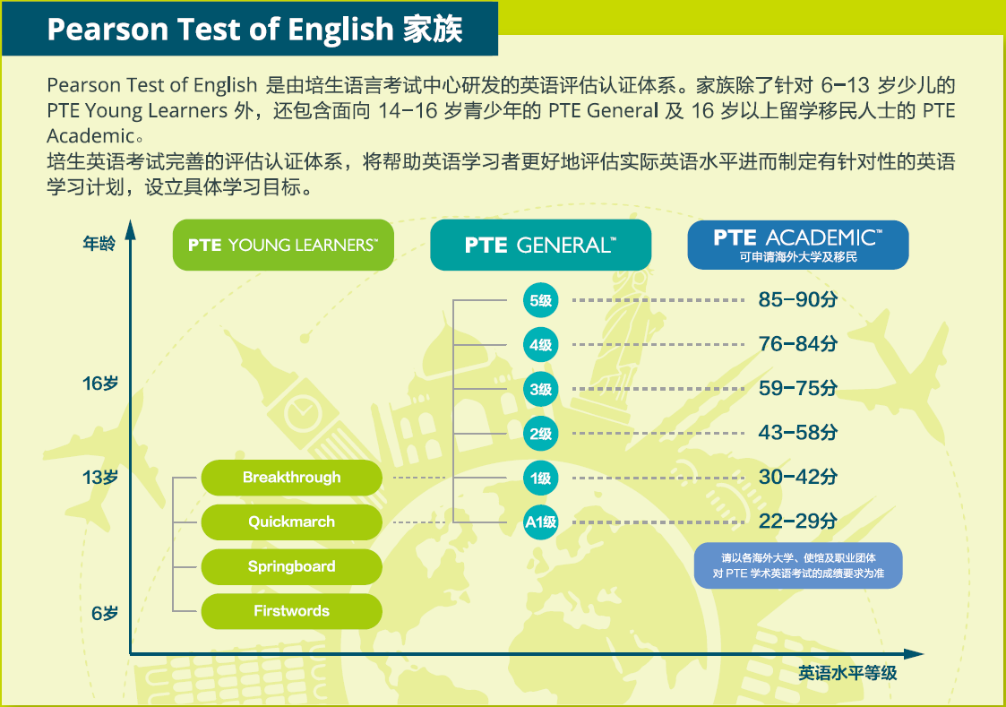 中国领先的知识教育企业已成为PTEYL在中国大陆BTOB级别的独家代理(图文)