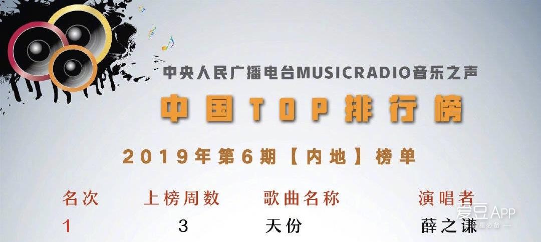 2019全国流行歌曲排行_Python分析盘点2019全球流行音乐 是哪些歌曲榜单占