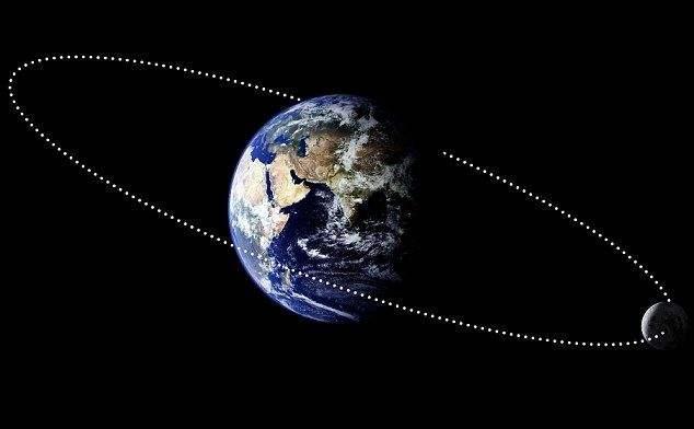 月亮距离地球最初不足10万公里,为啥一直在远离?不只因潮汐作用