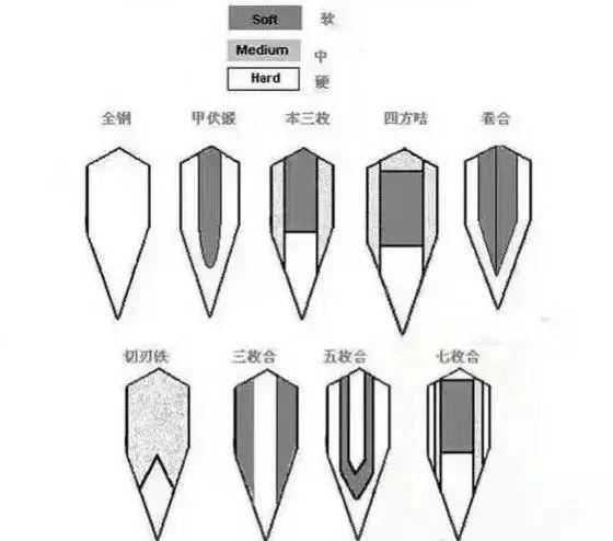 日本刀如此纤细为何能够在战场上保持锋利?