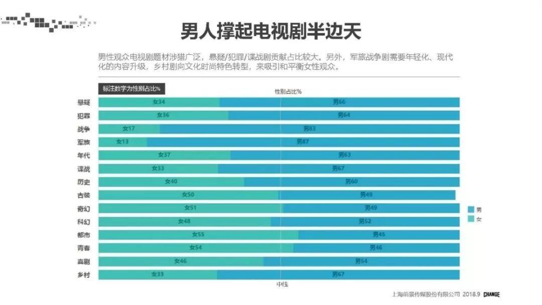 """《大汉十三将》成首部""""史诗级""""历史战争网络电影,热血、爱国一"""