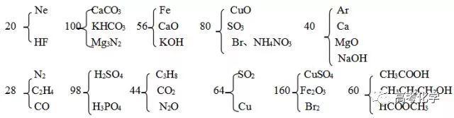 2019高考化學必考知識超詳盡大匯總