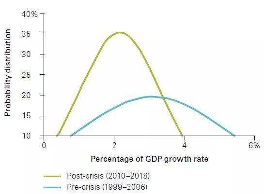 费城gdp_想靠经济数据 黑天鹅 赚钱 全球最大公募 这个想法挺蠢的(3)