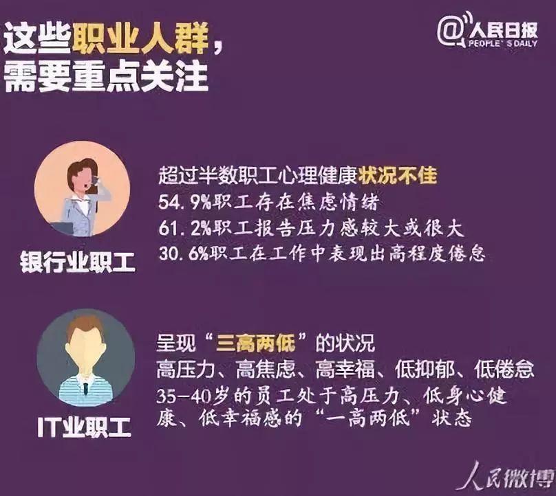 《中国国民心理健康发展报告(2017~2018)》