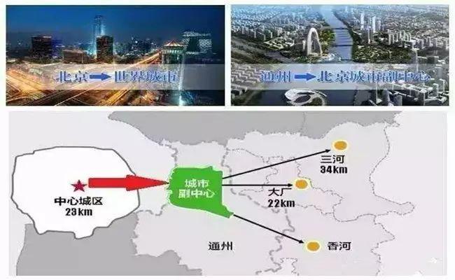 北三县人口_迁都 中央一盘大棋,声东击西,关门打狗 实在是高明