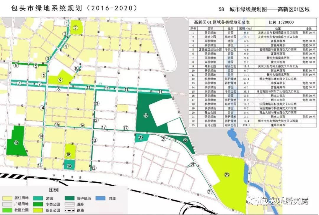 包头市经济总量2021_包头市地图