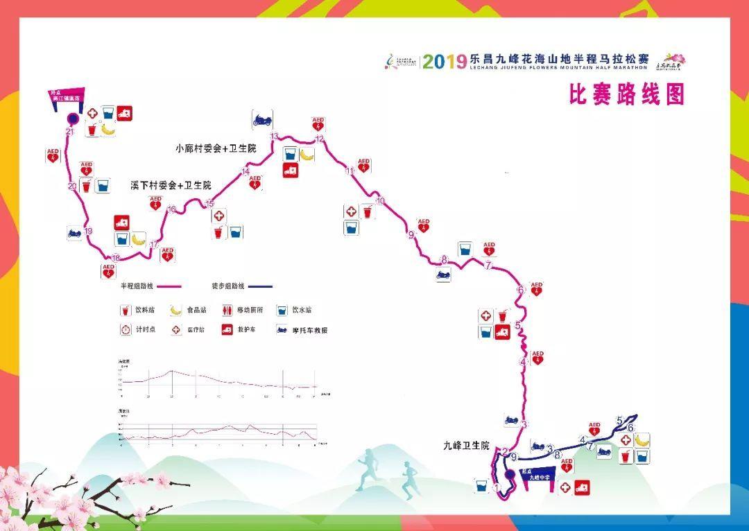 2019乐昌九峰花海山地半程马拉松赛新闻发布会今日召开