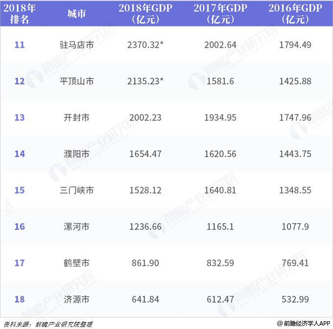 河南省第二季度gdp20_河南省地图