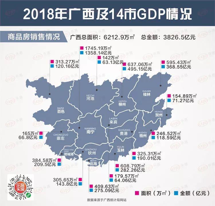 河池市gdp_2019年云南GDP成功反超广西,这是历史从未有过的现象,广西到底怎么了