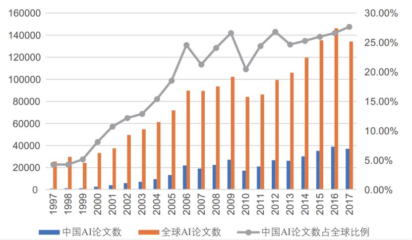 2018年澳门经济总量位居世界第几_1999年澳门回归图片