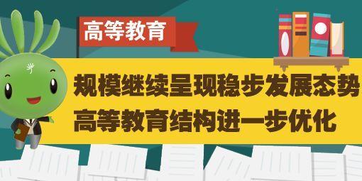 2019中国教育新春发布会:2018年教育事业发展大数据