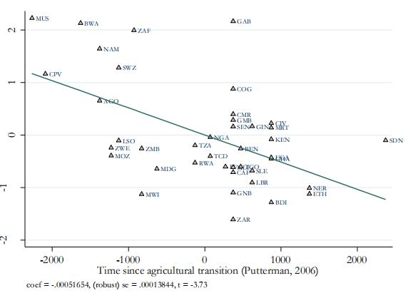 农业人均gdp_中国人均gdp地图