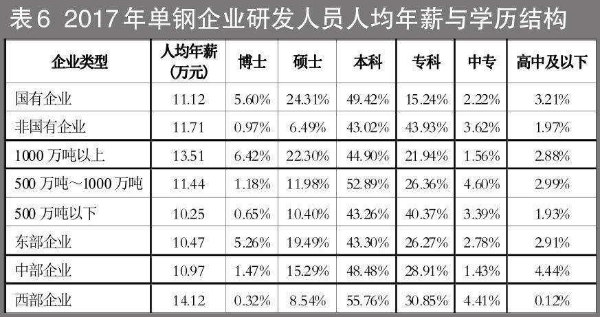 中国研究生占人口比例_深圳提出 10年内,3至5所高校进入全国前50