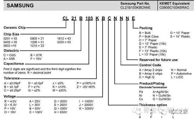 村田电容命名规则_电子元器件电路符号+实物图+命名规则(史上最全,绝对收藏)_检测