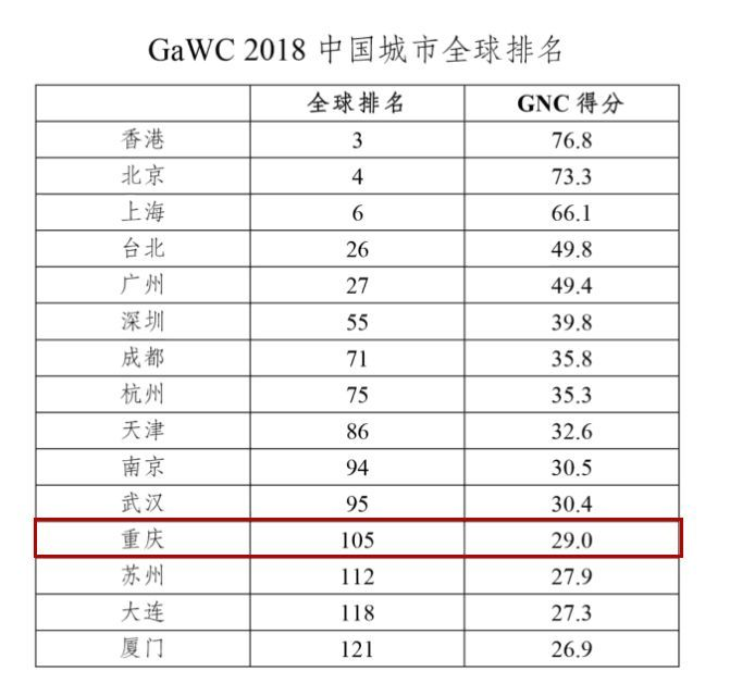 gdp全球排名前50位的城市_必读 WHO预测到2030年韩国人平均寿命率先超过90岁