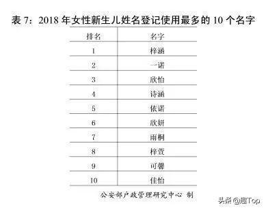 中国几大姓氏人口排名_中国前300名姓氏人口排名,全国31个省市大姓分布