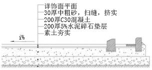 生态型停车场的设计原理与施工秘笈 (图9)