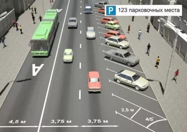 生态型停车场的设计原理与施工秘笈 (图5)