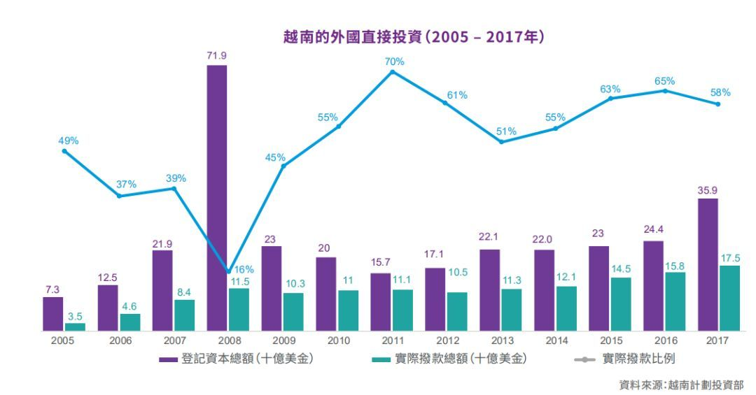 日本核心gdp贡献的行业_2016年第二季度美国国内行业GDP