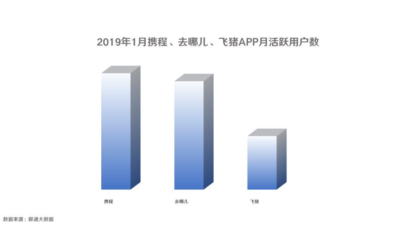 2019年 动o+排行榜_火爆移动通信圈的O RAN到底是什么