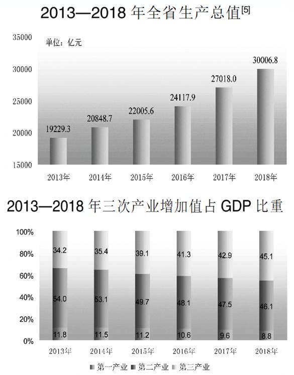 安徽省2018年经济总量_2021年安徽省名校之约