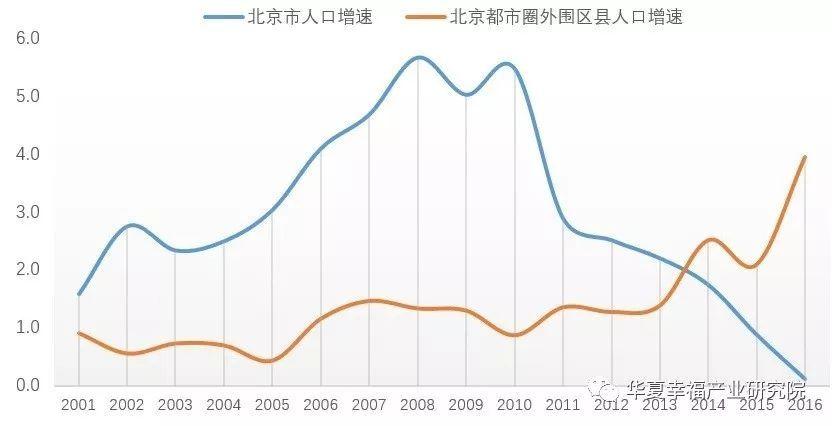 流动人口有利于城市发展_京将设新部门服务流动人口 凭暂住证享多种服务