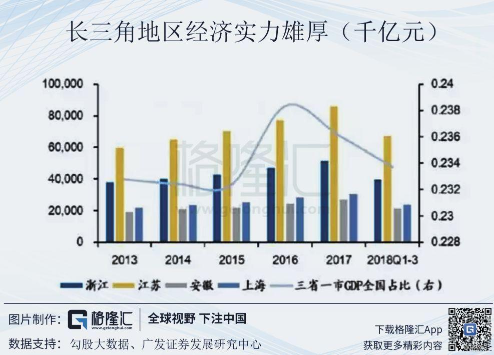 计算下列人均经济总量指标时_计算出下列图形的周长