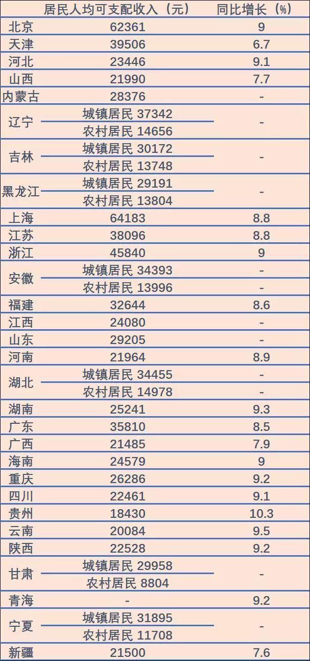 北京市人均收入_北京市地图