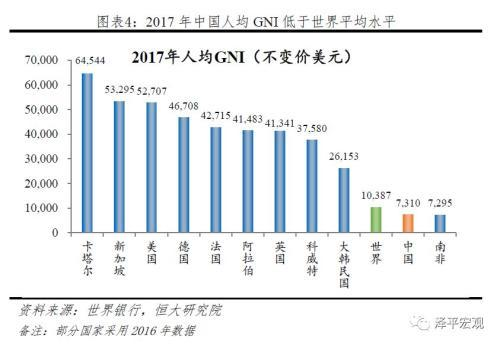 人均gdp计算_世界人均gdp排名