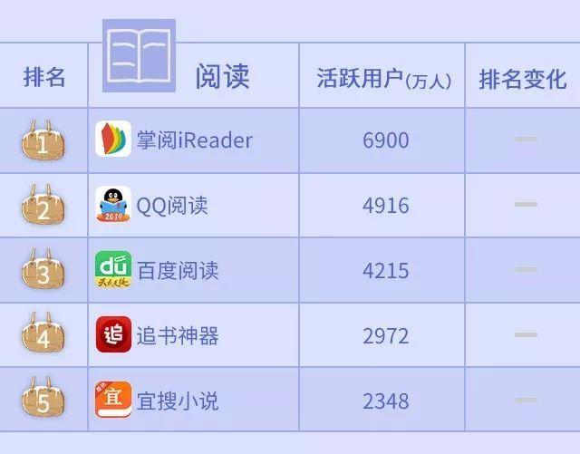 2019中国动o+排行榜_表情 刚刚,微信推出热搜排行榜,微博你压力大吗 表情