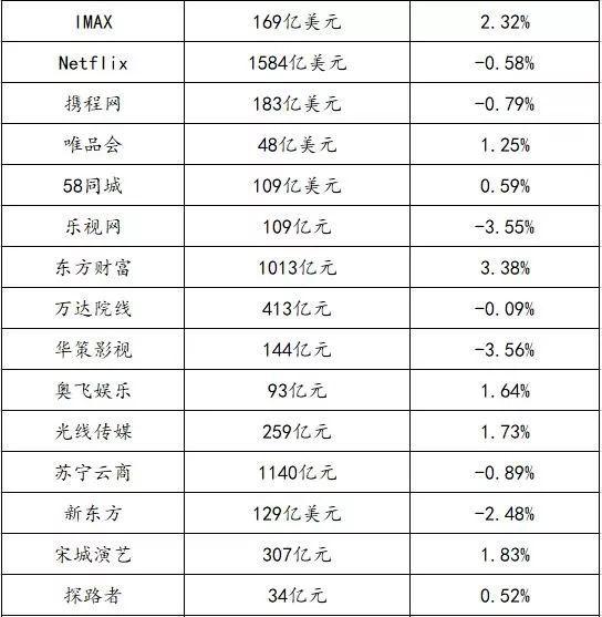 """抖音推出新推营销产品""""抖店"""";B站2018年Q4营收11.6亿元,同增57%丨【每日播报】"""