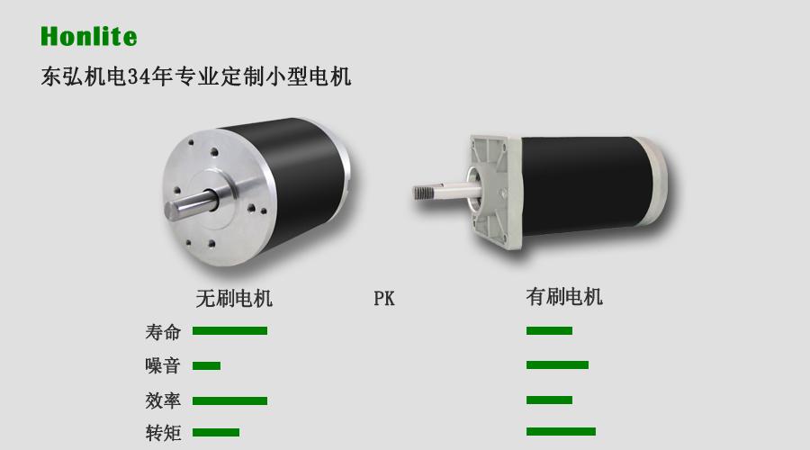 6V600W无刷电机,你所知道的永磁直流无刷电机与有刷电机的区别有多少?_电刷