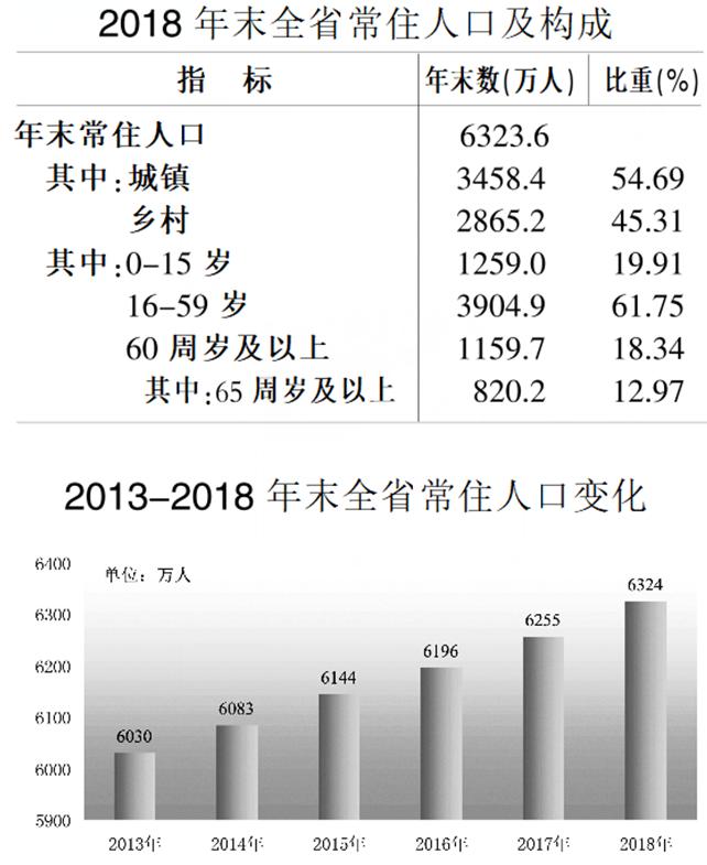 安徽省2018经济总量_安徽省地图