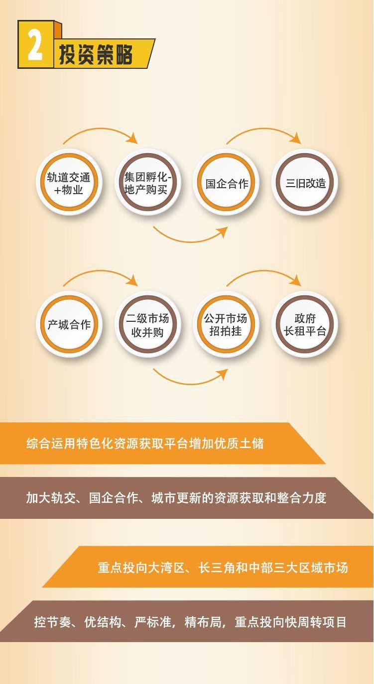 越秀地產發佈2018年全年業績並公告引入廣州地鐵作為戰略股東