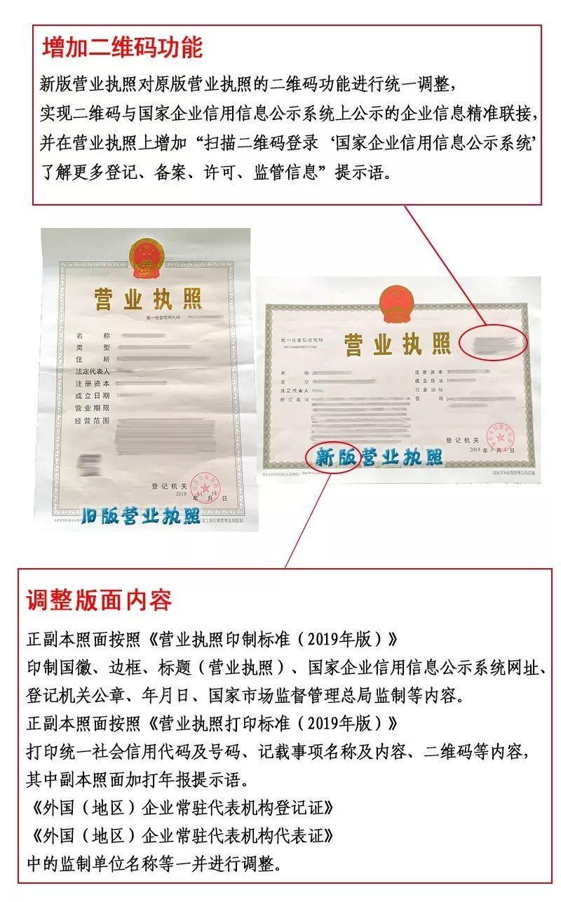 营业执照正副本_新版营业执照照面版式 统一调整为横版, 设有正本和副本.