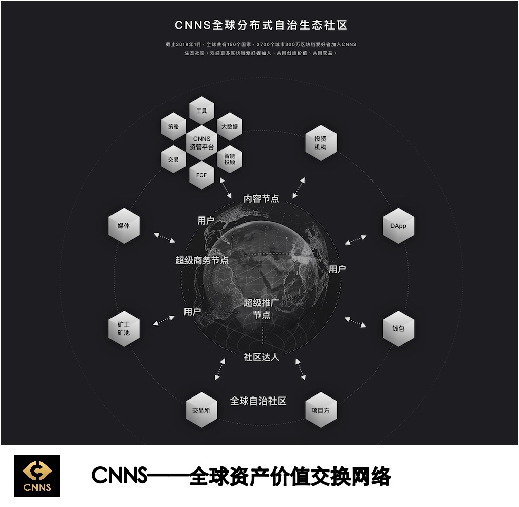 CNNS项目引发关注,或成为区块链行业下一个增长点
