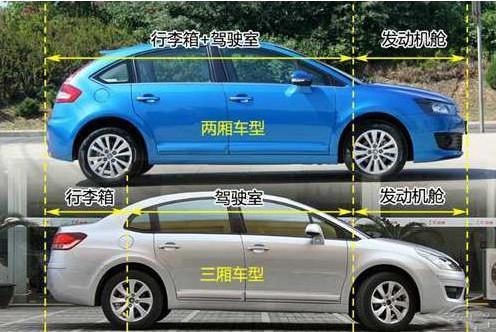 不用担心买两厢或者轿车。中国好车提醒你以这三点来判断
