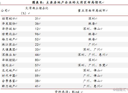 王嵩、李湛:2019年中国房地产最新趋势分析