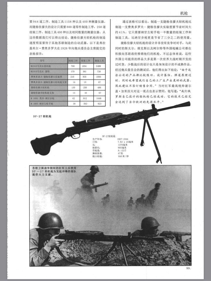 法国啄木鸟十大女星-上甘岭战役中一梭子弹打退一个连进攻转盘机