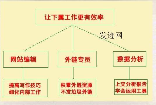 苏州seo培训温州seo优化旺道seo系统seo8
