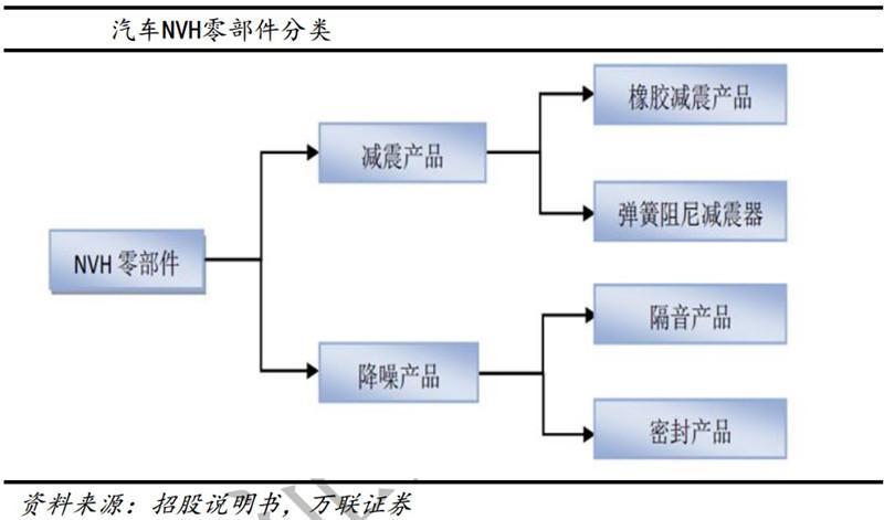(4)热收缩膜能对包装容器提供360度的全方位装饰